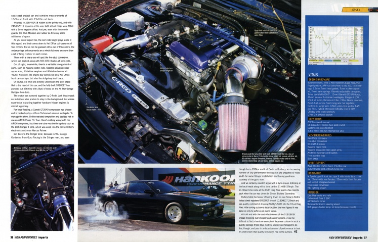 High Performance Imports (#84) - Pages 36-37